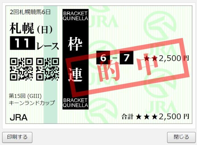 ☆的中報告☆キーンランドカップ&新潟2歳ステークス(2020年8月30日)